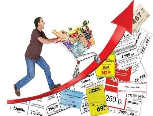 Инфляция 2017 года в России